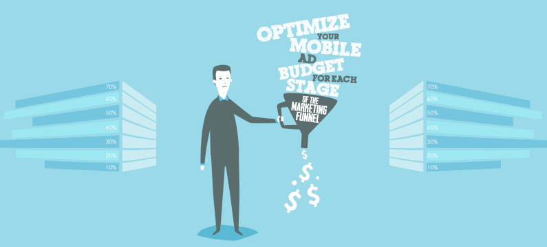 FeatImg-optimize-mobile-ad-budget-for-marketing-funnel